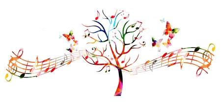 chant intuitif